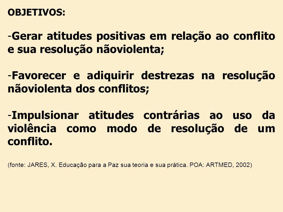 OBJETIVOS: -Gerar atitudes positivas em relação ao conflito e sua resolução nãoviolenta; -Favorecer e adiquirir destrezas na resolução nãoviolenta dos