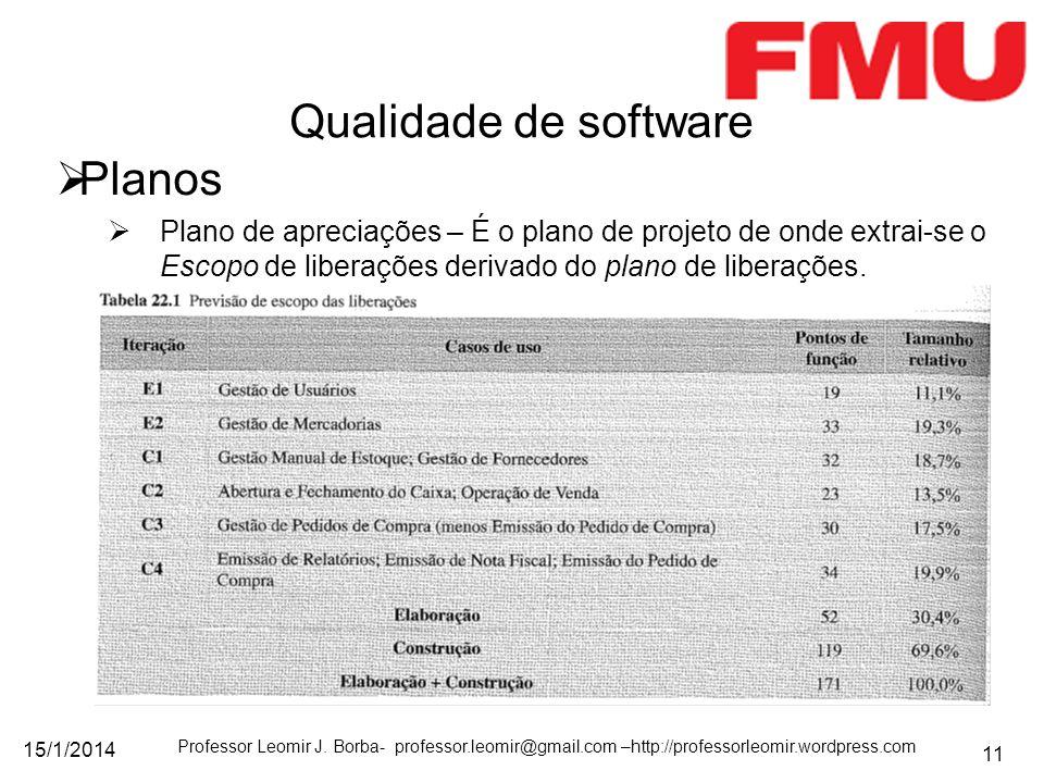 15/1/2014 Professor Leomir J. Borba- professor.leomir@gmail.com –http://professorleomir.wordpress.com 11 Planos Plano de apreciações – É o plano de pr