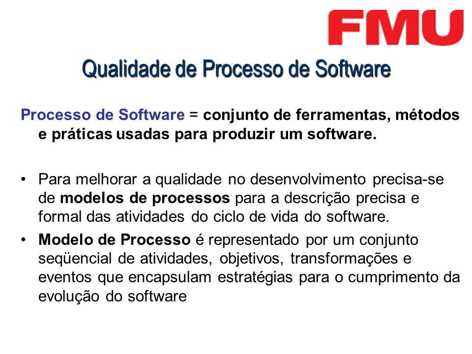 Qualidade de Processo de Software Processo de Software = conjunto de ferramentas, métodos e práticas usadas para produzir um software. Para melhorar a