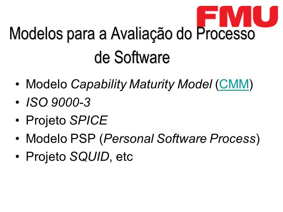 Modelos para a Avaliação do Processo de Software Modelo Capability Maturity Model (CMM)CMM ISO 9000-3 Projeto SPICE Modelo PSP (Personal Software Proc