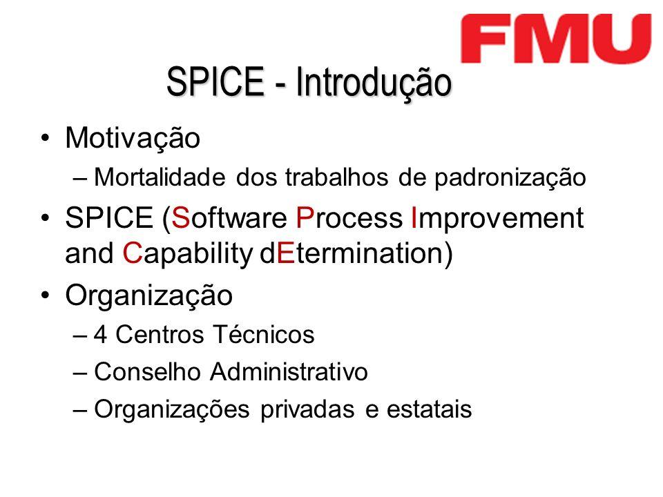SPICE - Introdução Motivação –Mortalidade dos trabalhos de padronização SPICE (Software Process Improvement and Capability dEtermination) Organização