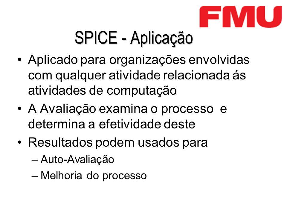 SPICE - Aplicação Aplicado para organizações envolvidas com qualquer atividade relacionada ás atividades de computação A Avaliação examina o processo