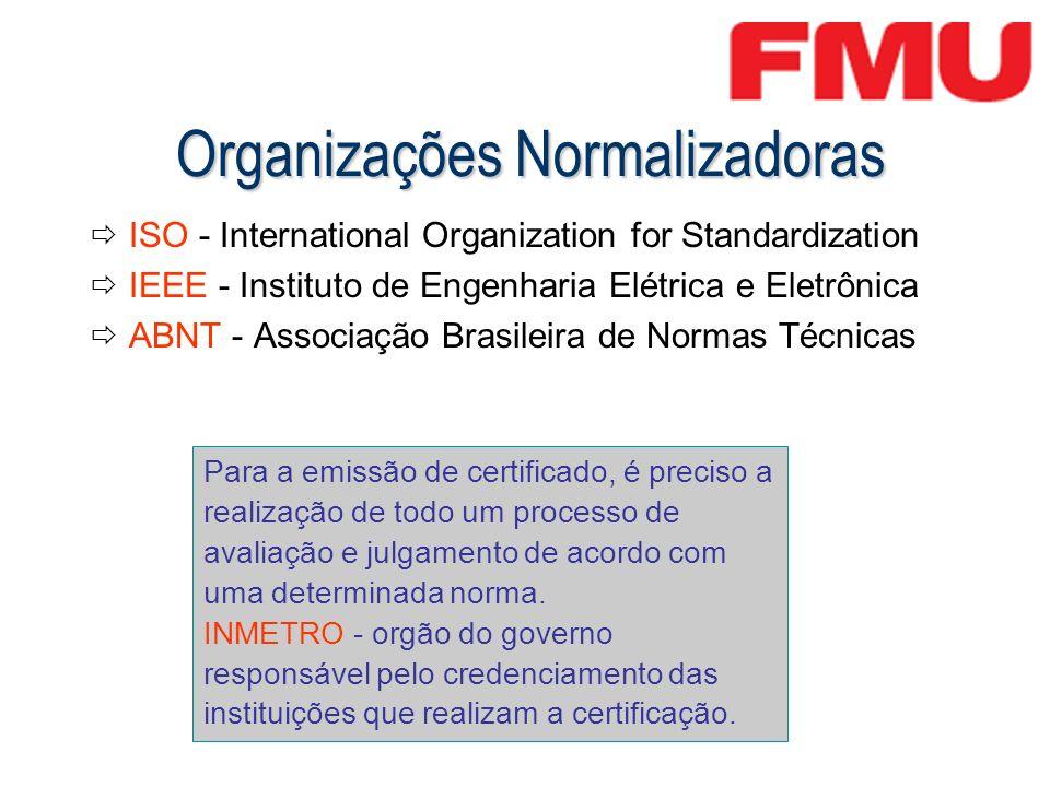 Organizações Normalizadoras ISO - International Organization for Standardization IEEE - Instituto de Engenharia Elétrica e Eletrônica ABNT - Associaçã