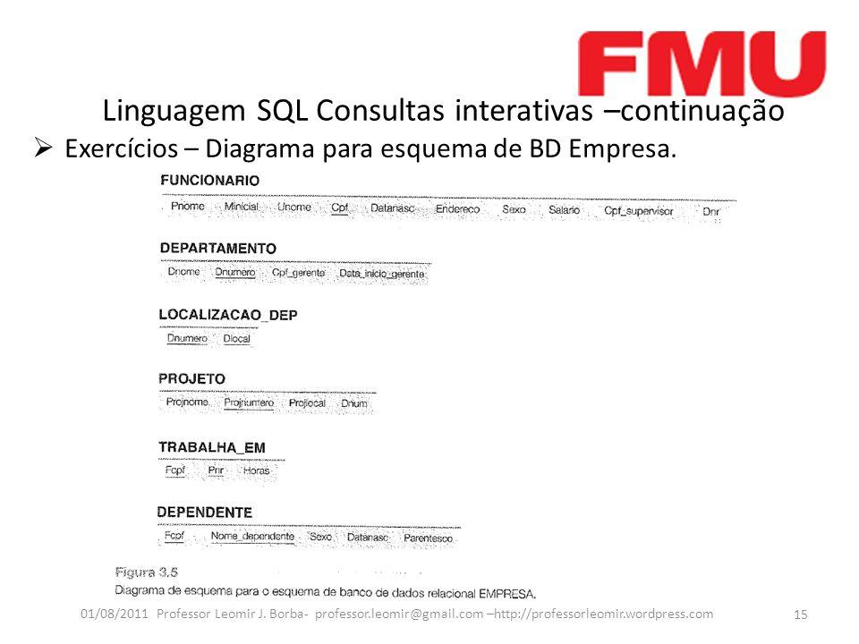 Linguagem SQL Consultas interativas –continuação Exercícios – Diagrama para esquema de BD Empresa.