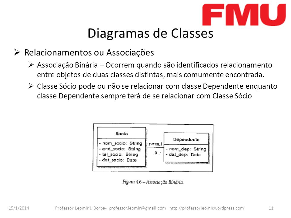 15/1/2014 Professor Leomir J. Borba- professor.leomir@gmail.com –http://professorleomir.wordpress.com11 Diagramas de Classes Relacionamentos ou Associ