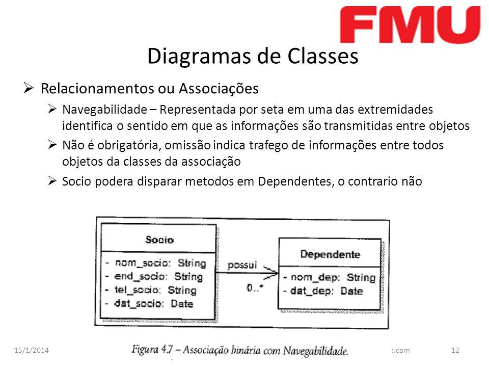 15/1/2014 Professor Leomir J. Borba- professor.leomir@gmail.com –http://professorleomir.wordpress.com12 Diagramas de Classes Relacionamentos ou Associ