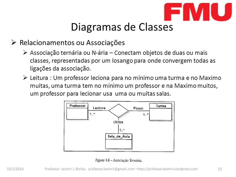 15/1/2014 Professor Leomir J. Borba- professor.leomir@gmail.com –http://professorleomir.wordpress.com13 Diagramas de Classes Relacionamentos ou Associ