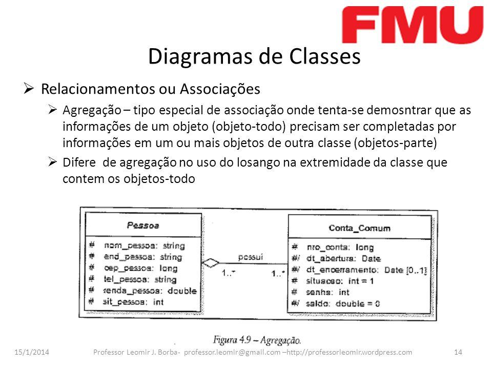 15/1/2014 Professor Leomir J. Borba- professor.leomir@gmail.com –http://professorleomir.wordpress.com14 Diagramas de Classes Relacionamentos ou Associ