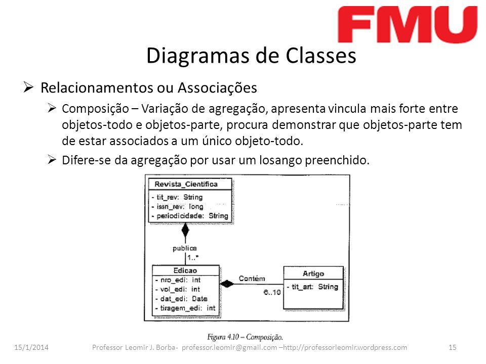 15/1/2014 Professor Leomir J. Borba- professor.leomir@gmail.com –http://professorleomir.wordpress.com15 Diagramas de Classes Relacionamentos ou Associ
