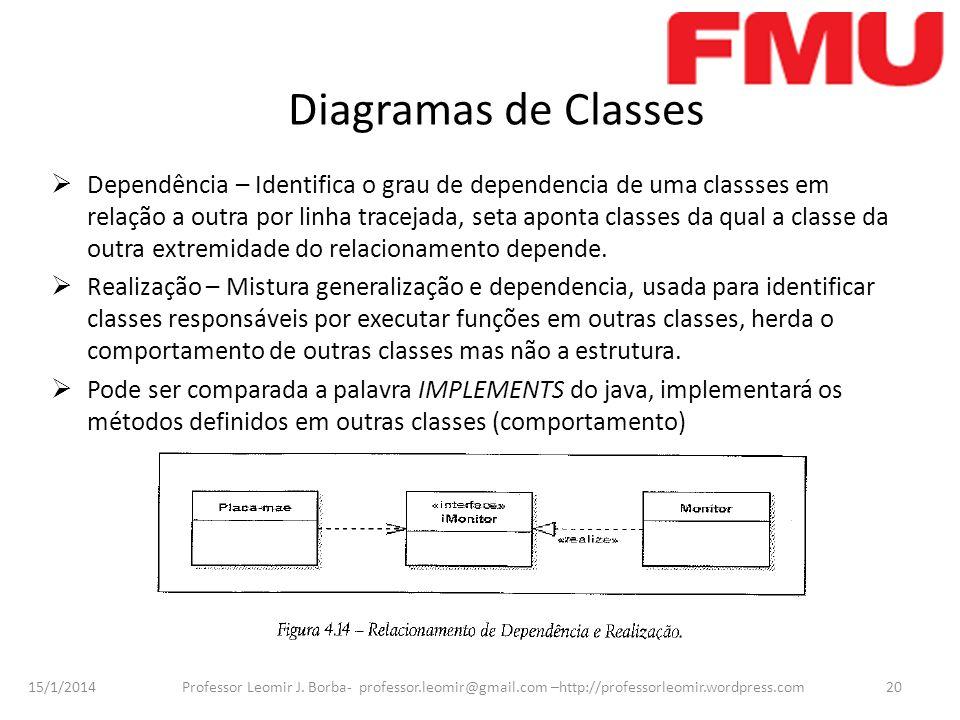 15/1/2014 Professor Leomir J. Borba- professor.leomir@gmail.com –http://professorleomir.wordpress.com20 Diagramas de Classes Dependência – Identifica