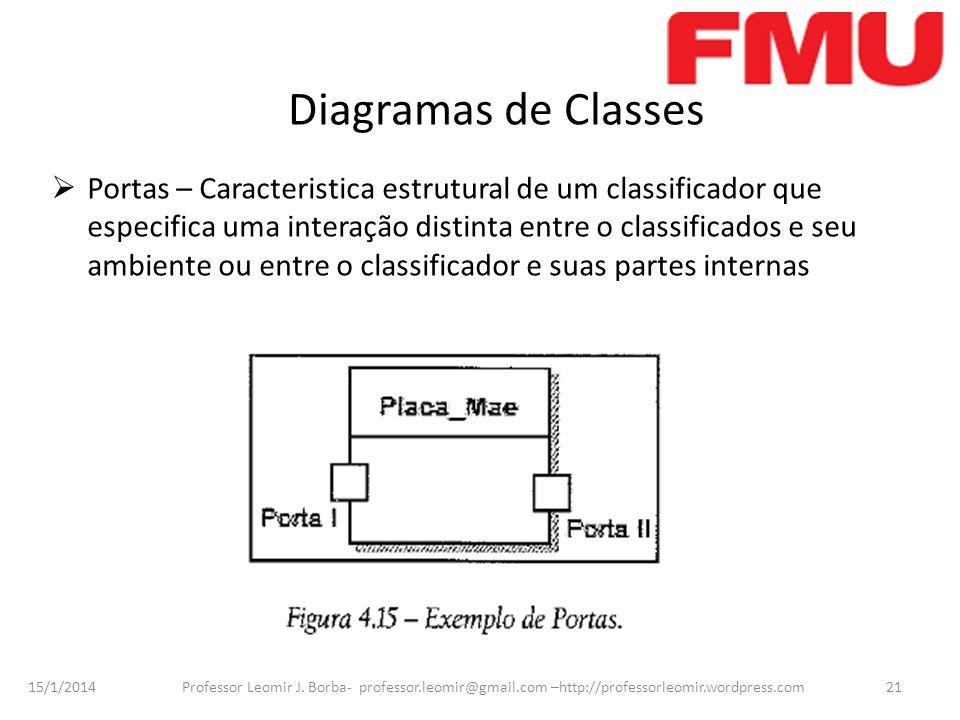 15/1/2014 Professor Leomir J. Borba- professor.leomir@gmail.com –http://professorleomir.wordpress.com21 Diagramas de Classes Portas – Caracteristica e