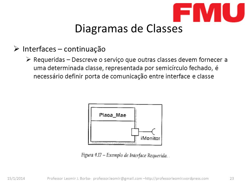 15/1/2014 Professor Leomir J. Borba- professor.leomir@gmail.com –http://professorleomir.wordpress.com23 Diagramas de Classes Interfaces – continuação