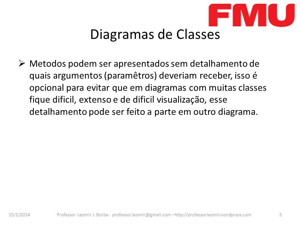 15/1/2014 Professor Leomir J. Borba- professor.leomir@gmail.com –http://professorleomir.wordpress.com5 Diagramas de Classes Metodos podem ser apresent