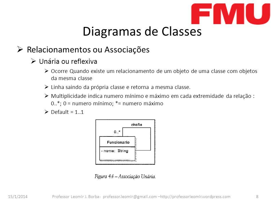 15/1/2014 Professor Leomir J. Borba- professor.leomir@gmail.com –http://professorleomir.wordpress.com8 Diagramas de Classes Relacionamentos ou Associa