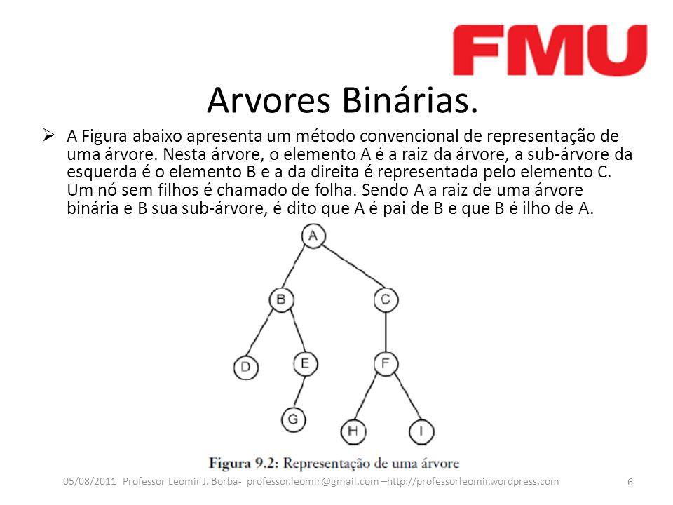 Arvores Binárias. A Figura abaixo apresenta um método convencional de representação de uma árvore.