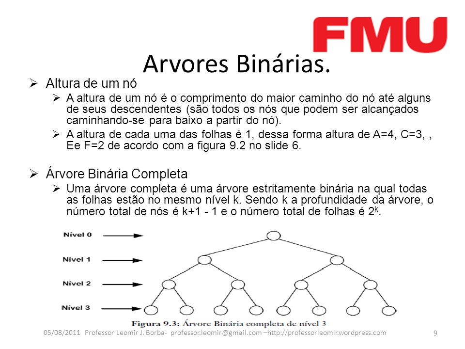 Arvores Binárias.Árvores de Busca Binária Objetivo – Facilitar procura de determinado valor.