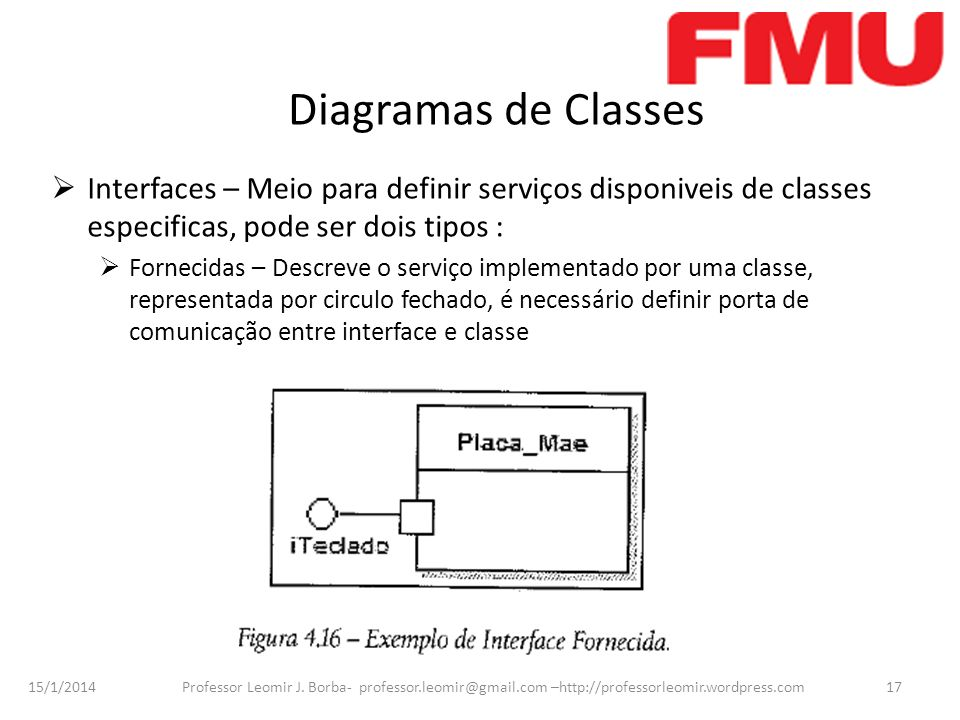 15/1/2014 Professor Leomir J. Borba- professor.leomir@gmail.com –http://professorleomir.wordpress.com17 Diagramas de Classes Interfaces – Meio para de