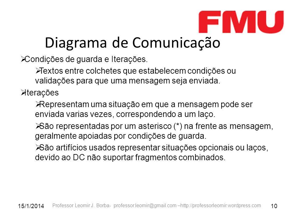 15/1/201410 Professor Leomir J. Borba- professor.leomir@gmail.com –http://professorleomir.wordpress.com Diagrama de Comunicação Condições de guarda e