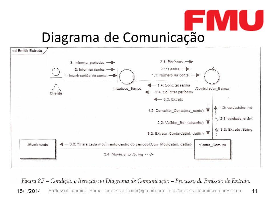 15/1/201411 Professor Leomir J. Borba- professor.leomir@gmail.com –http://professorleomir.wordpress.com Diagrama de Comunicação