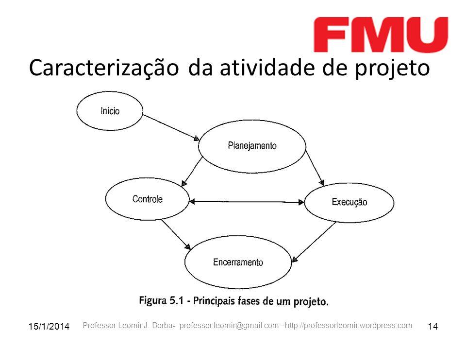 15/1/201414 Professor Leomir J. Borba- professor.leomir@gmail.com –http://professorleomir.wordpress.com Caracterização da atividade de projeto