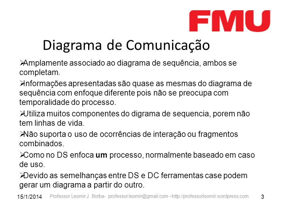 15/1/20143 Professor Leomir J. Borba- professor.leomir@gmail.com –http://professorleomir.wordpress.com Diagrama de Comunicação Amplamente associado ao