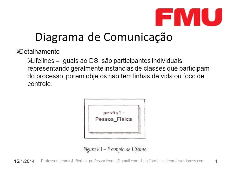 15/1/20144 Professor Leomir J. Borba- professor.leomir@gmail.com –http://professorleomir.wordpress.com Diagrama de Comunicação Detalhamento Lifelines
