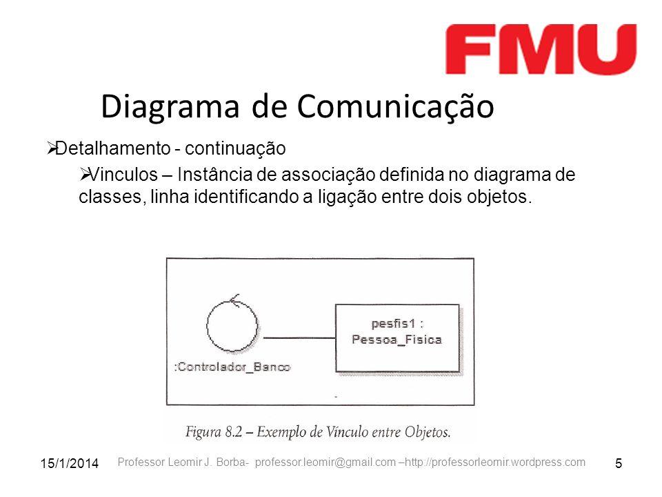 15/1/20145 Professor Leomir J. Borba- professor.leomir@gmail.com –http://professorleomir.wordpress.com Diagrama de Comunicação Detalhamento - continua