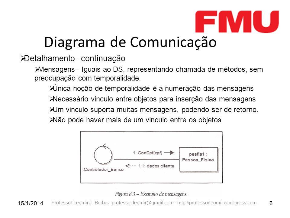 15/1/20146 Professor Leomir J. Borba- professor.leomir@gmail.com –http://professorleomir.wordpress.com Diagrama de Comunicação Detalhamento - continua