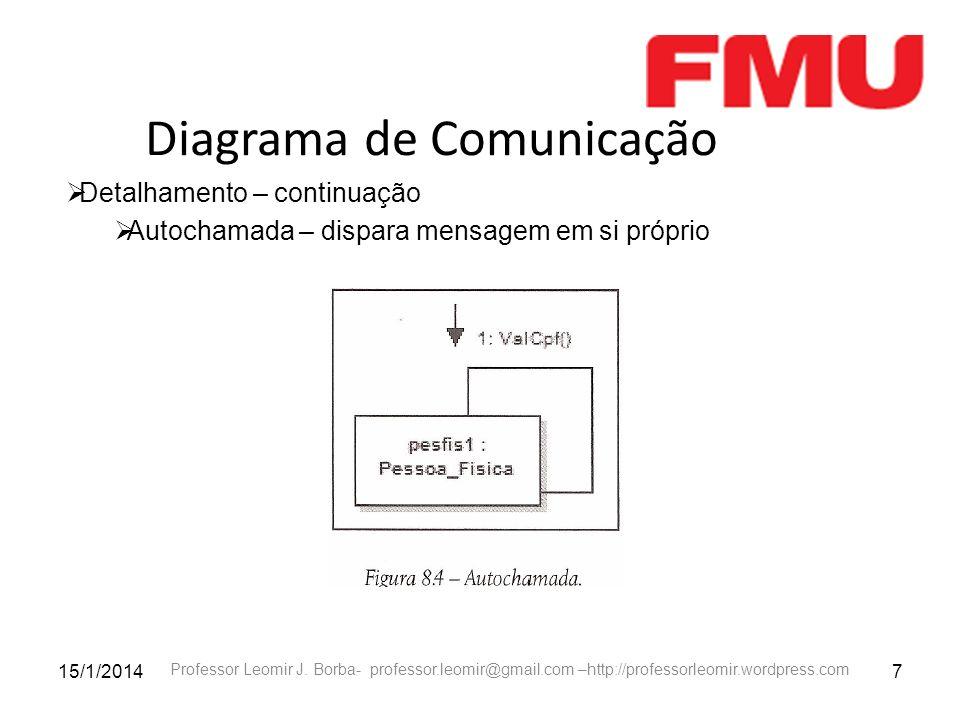 15/1/20147 Professor Leomir J. Borba- professor.leomir@gmail.com –http://professorleomir.wordpress.com Diagrama de Comunicação Detalhamento – continua