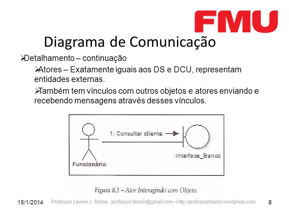 15/1/20148 Professor Leomir J. Borba- professor.leomir@gmail.com –http://professorleomir.wordpress.com Diagrama de Comunicação Detalhamento – continua