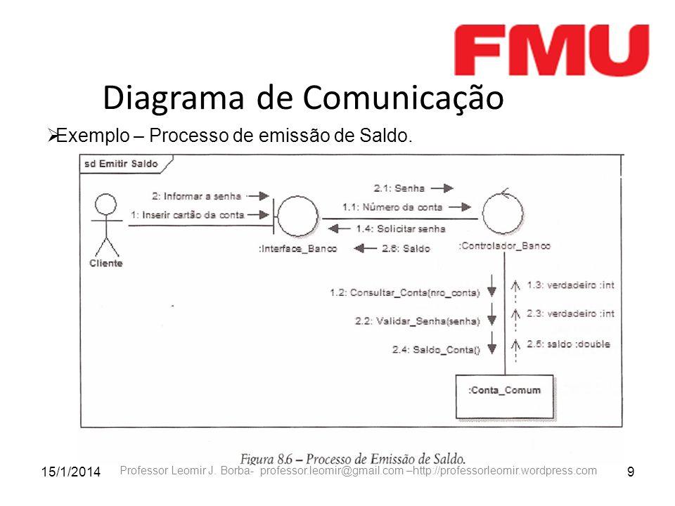 15/1/20149 Professor Leomir J. Borba- professor.leomir@gmail.com –http://professorleomir.wordpress.com Diagrama de Comunicação Exemplo – Processo de e