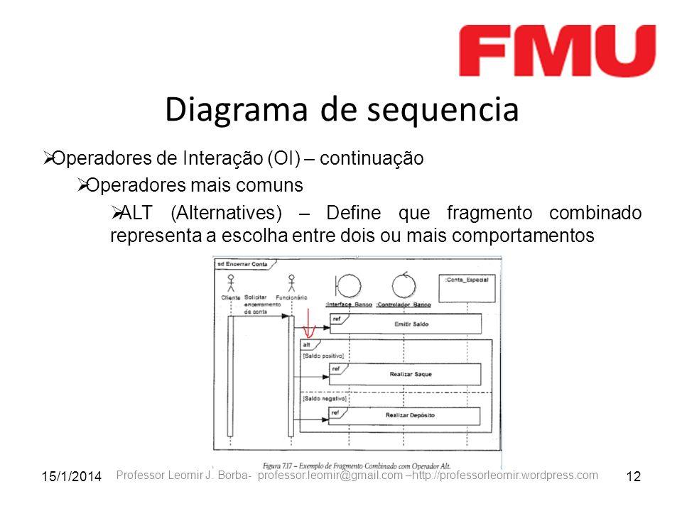 15/1/201412 Professor Leomir J. Borba- professor.leomir@gmail.com –http://professorleomir.wordpress.com Diagrama de sequencia Operadores de Interação