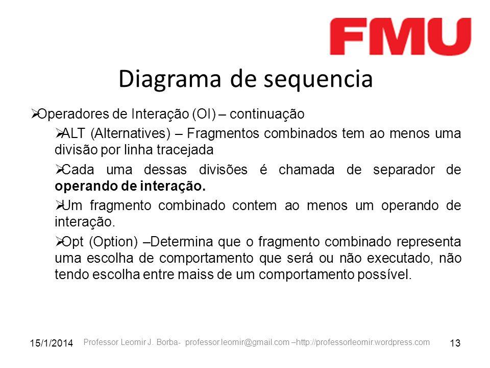 15/1/201413 Professor Leomir J. Borba- professor.leomir@gmail.com –http://professorleomir.wordpress.com Diagrama de sequencia Operadores de Interação