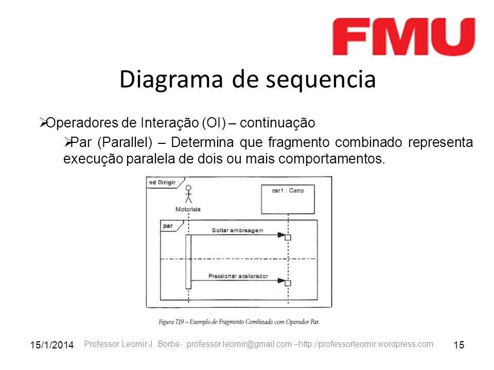 15/1/201415 Professor Leomir J. Borba- professor.leomir@gmail.com –http://professorleomir.wordpress.com Diagrama de sequencia Operadores de Interação