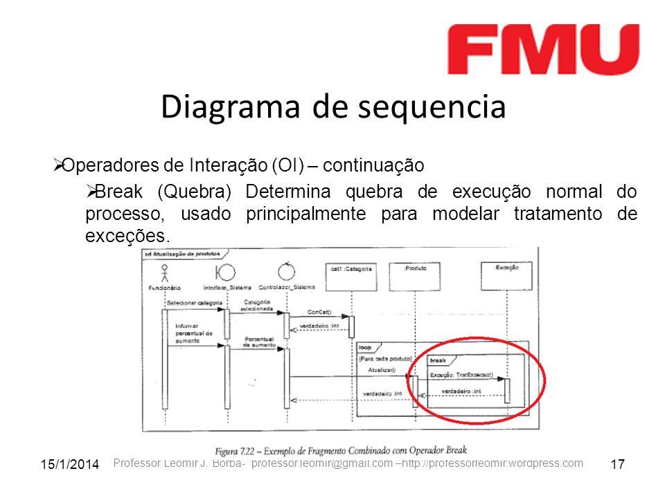 15/1/201417 Professor Leomir J. Borba- professor.leomir@gmail.com –http://professorleomir.wordpress.com Diagrama de sequencia Operadores de Interação
