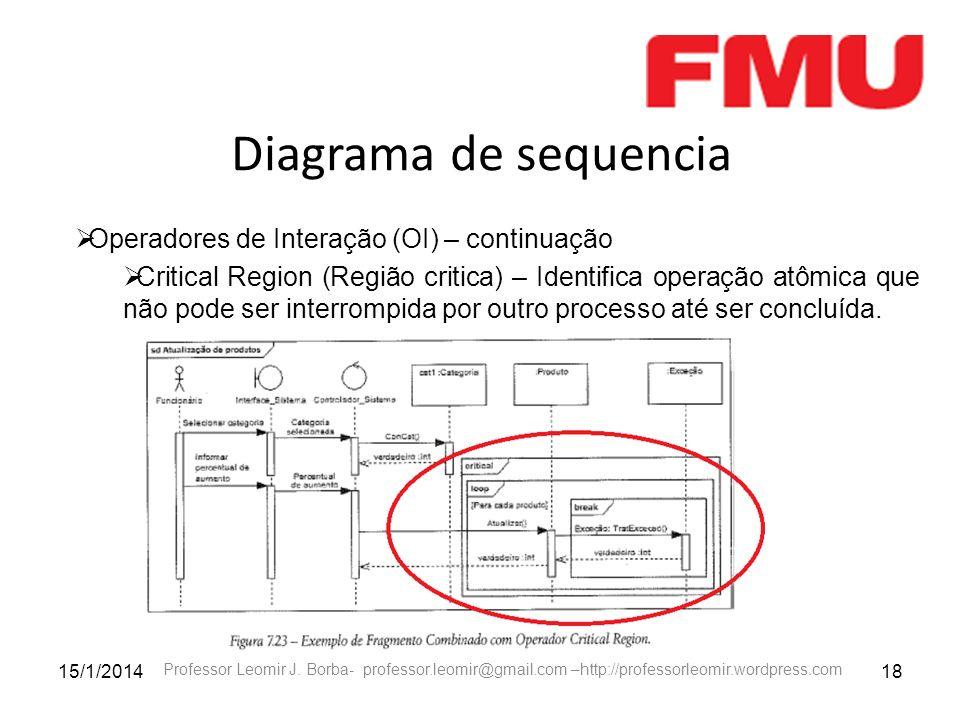 15/1/201418 Professor Leomir J. Borba- professor.leomir@gmail.com –http://professorleomir.wordpress.com Diagrama de sequencia Operadores de Interação