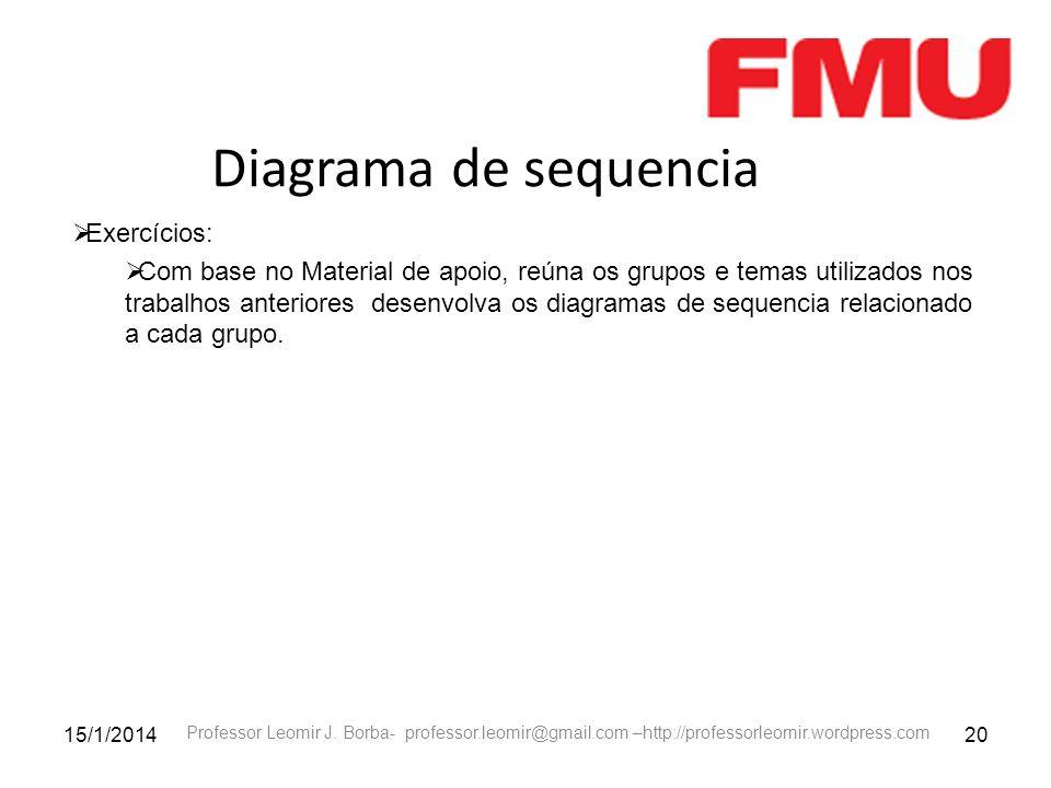 15/1/201420 Professor Leomir J. Borba- professor.leomir@gmail.com –http://professorleomir.wordpress.com Diagrama de sequencia Exercícios: Com base no