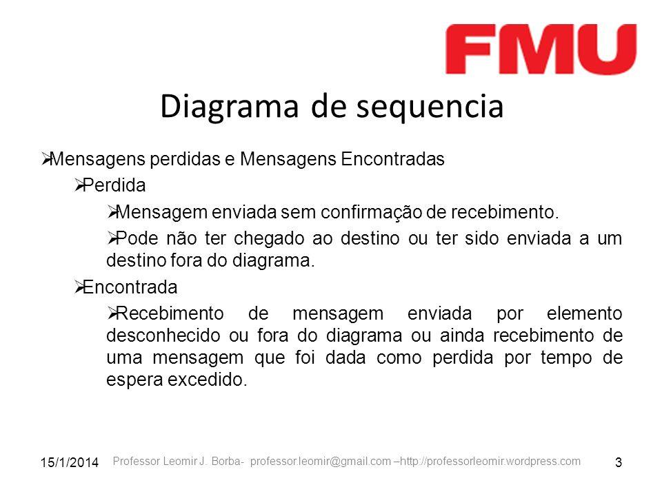 15/1/20143 Professor Leomir J. Borba- professor.leomir@gmail.com –http://professorleomir.wordpress.com Diagrama de sequencia Mensagens perdidas e Mens