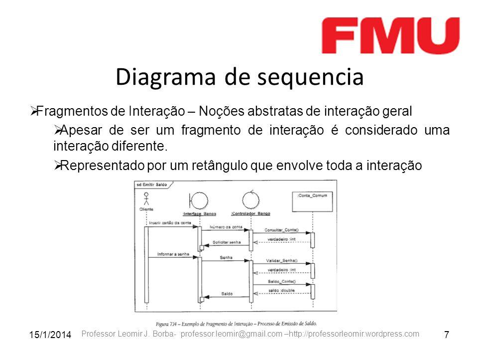 15/1/20147 Professor Leomir J. Borba- professor.leomir@gmail.com –http://professorleomir.wordpress.com Diagrama de sequencia Fragmentos de Interação –
