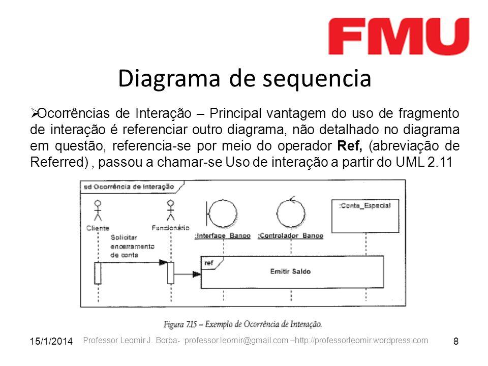 15/1/20148 Professor Leomir J. Borba- professor.leomir@gmail.com –http://professorleomir.wordpress.com Diagrama de sequencia Ocorrências de Interação