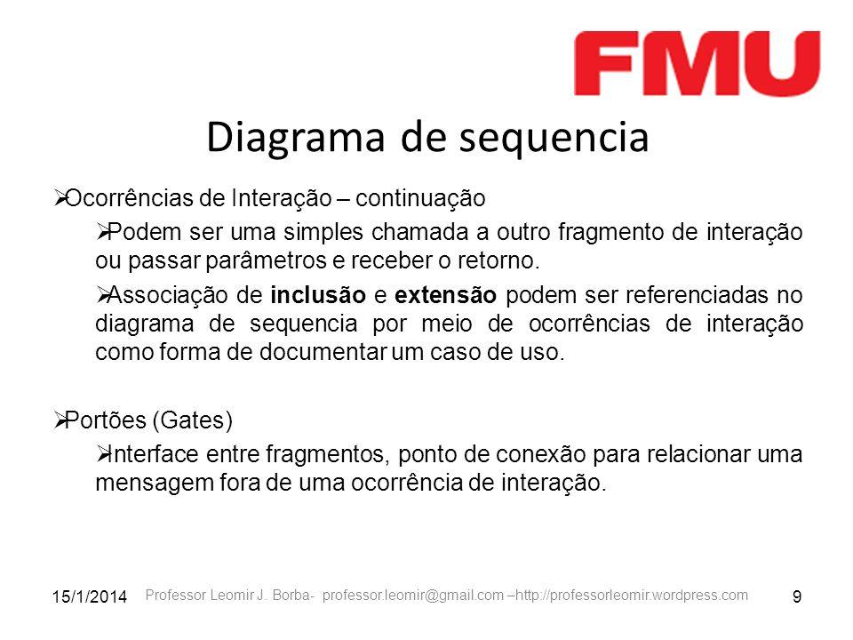 15/1/20149 Professor Leomir J. Borba- professor.leomir@gmail.com –http://professorleomir.wordpress.com Diagrama de sequencia Ocorrências de Interação