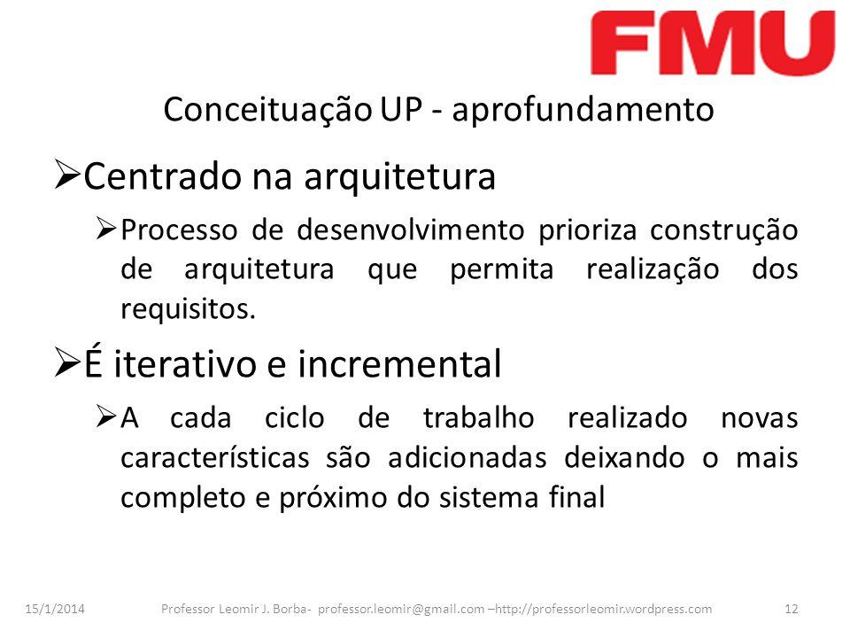 15/1/2014 Professor Leomir J. Borba- professor.leomir@gmail.com –http://professorleomir.wordpress.com12 Conceituação UP - aprofundamento Centrado na a