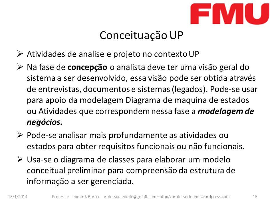 15/1/2014 Professor Leomir J. Borba- professor.leomir@gmail.com –http://professorleomir.wordpress.com15 Conceituação UP Atividades de analise e projet