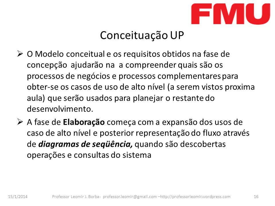 15/1/2014 Professor Leomir J. Borba- professor.leomir@gmail.com –http://professorleomir.wordpress.com16 Conceituação UP O Modelo conceitual e os requi
