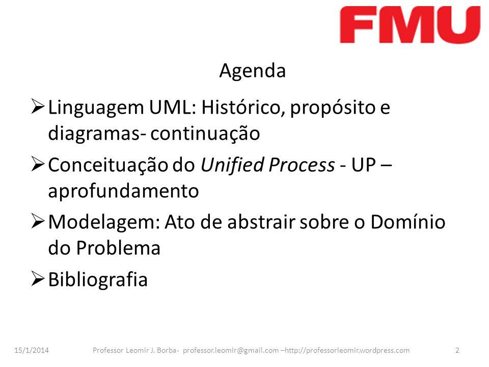 15/1/2014 Professor Leomir J. Borba- professor.leomir@gmail.com –http://professorleomir.wordpress.com2 Agenda Linguagem UML: Histórico, propósito e di