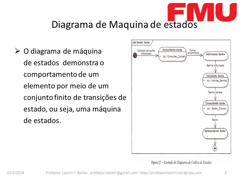 15/1/2014 Professor Leomir J. Borba- professor.leomir@gmail.com –http://professorleomir.wordpress.com3 Diagrama de Maquina de estados O diagrama de má