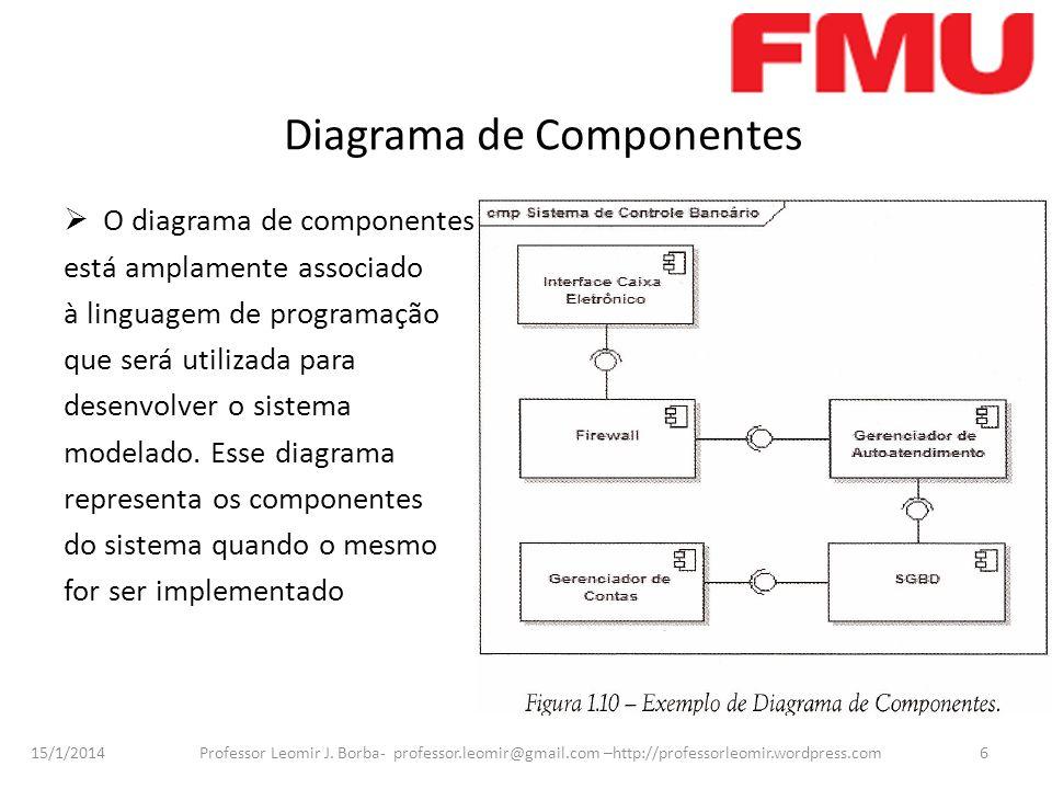 15/1/2014 Professor Leomir J. Borba- professor.leomir@gmail.com –http://professorleomir.wordpress.com6 Diagrama de Componentes O diagrama de component