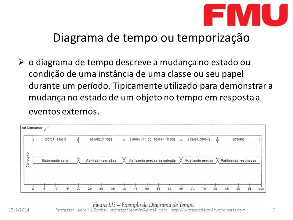 15/1/2014 Professor Leomir J. Borba- professor.leomir@gmail.com –http://professorleomir.wordpress.com9 Diagrama de tempo ou temporização o diagrama de
