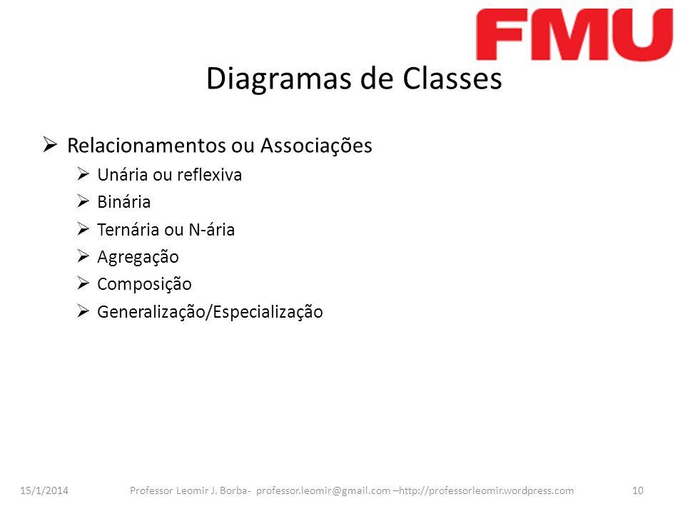 15/1/2014 Professor Leomir J. Borba- professor.leomir@gmail.com –http://professorleomir.wordpress.com10 Diagramas de Classes Relacionamentos ou Associ