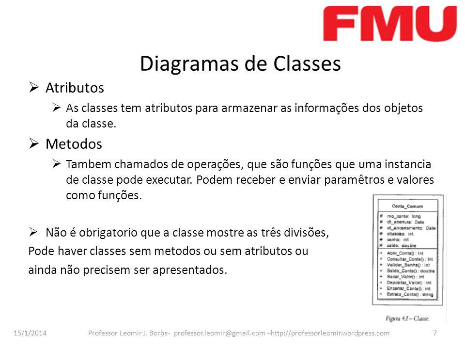 15/1/2014 Professor Leomir J. Borba- professor.leomir@gmail.com –http://professorleomir.wordpress.com7 Diagramas de Classes Atributos As classes tem a